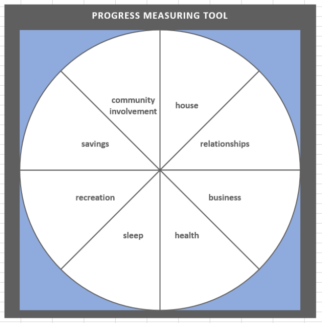 Progress measuring tool